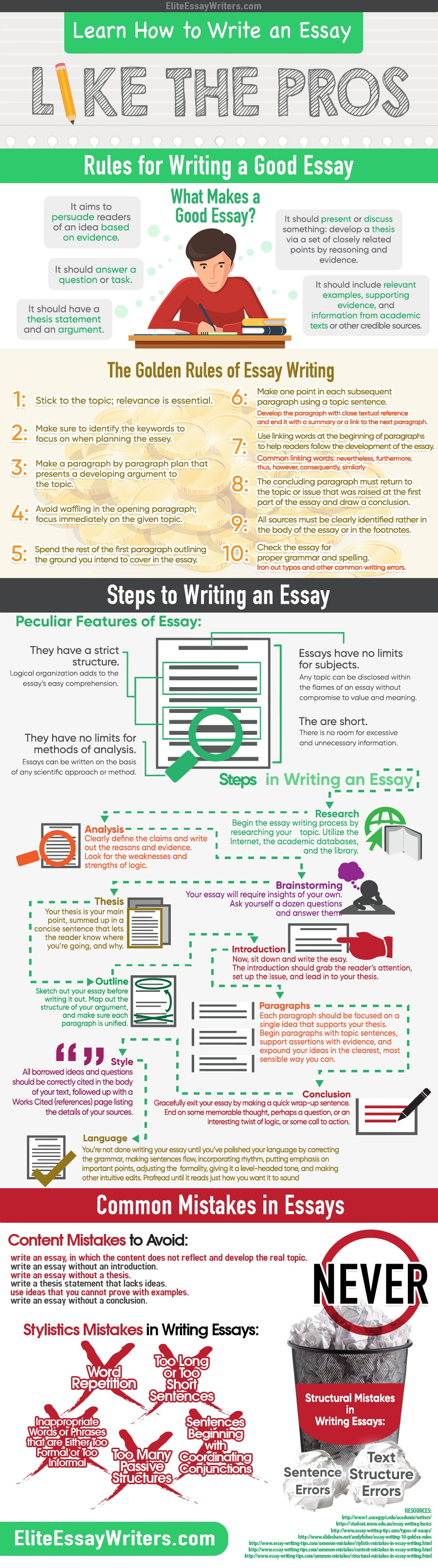 how to right a perfect essay