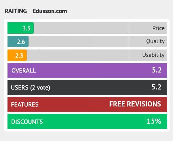 rating edusson.com