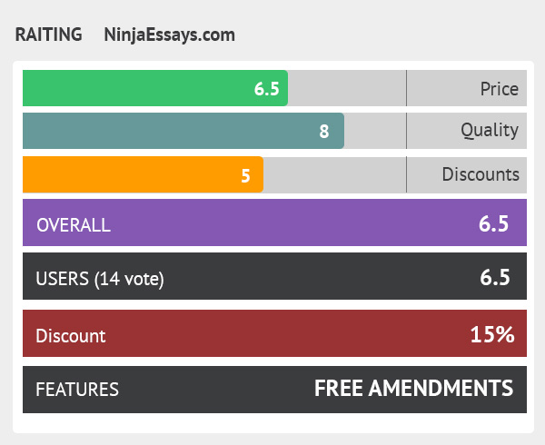 rating ninjaessays.com