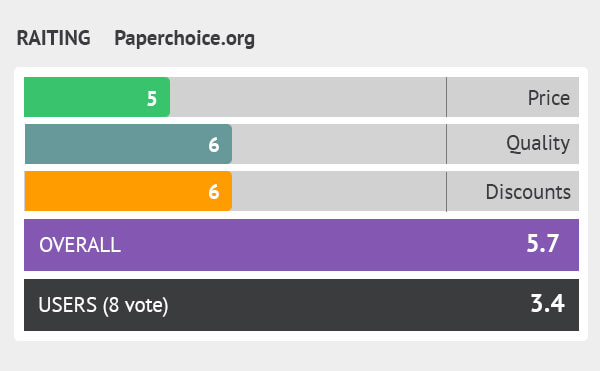 rating paperchoice.org