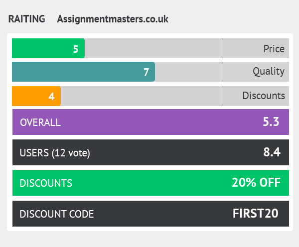 rating assignmentmasters.co.uk