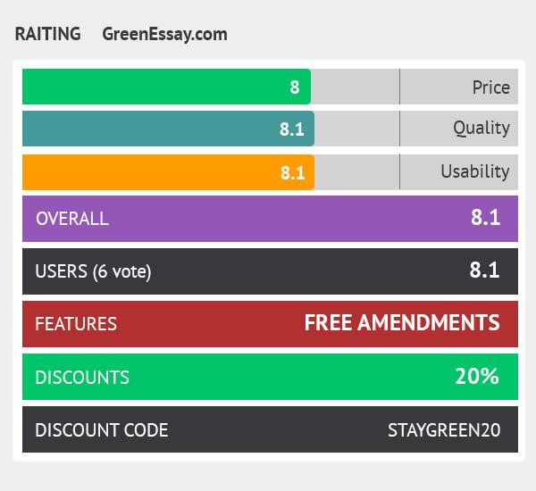 rating greenessay.com