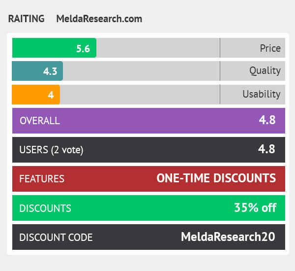 rating meldaresearch.com