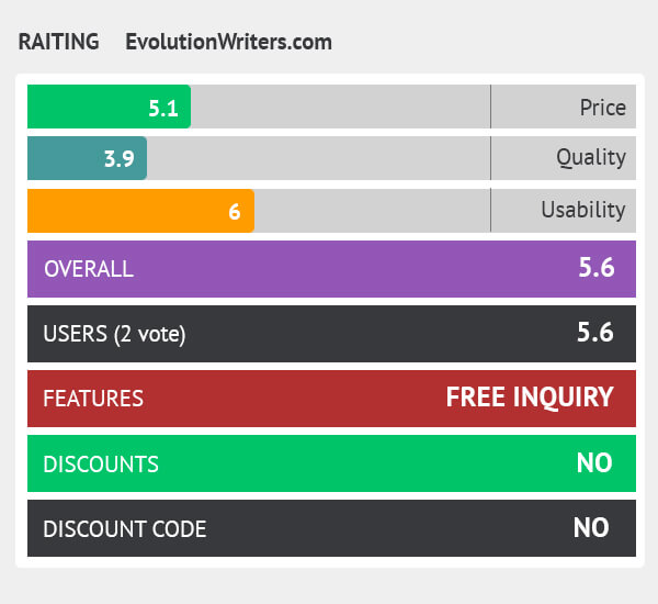 rating evolutionwriters.com