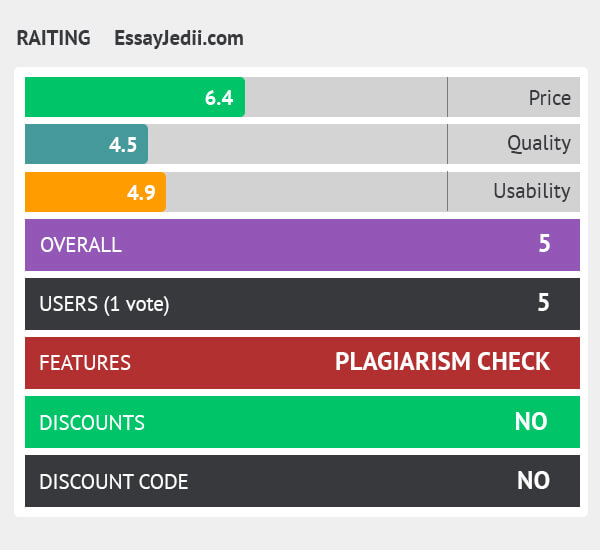 writemypapers discount code Price: enter a discount code proceed to secure payment by  affordable papers is the most reliable online writing service because we never promise what we can't do we guarantee a proper structure and the originality of your papers feel free to buy essay online.